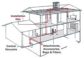 Ducted Vacuum Schematic Diagram